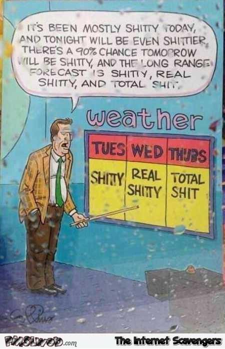 English-weather-forecast